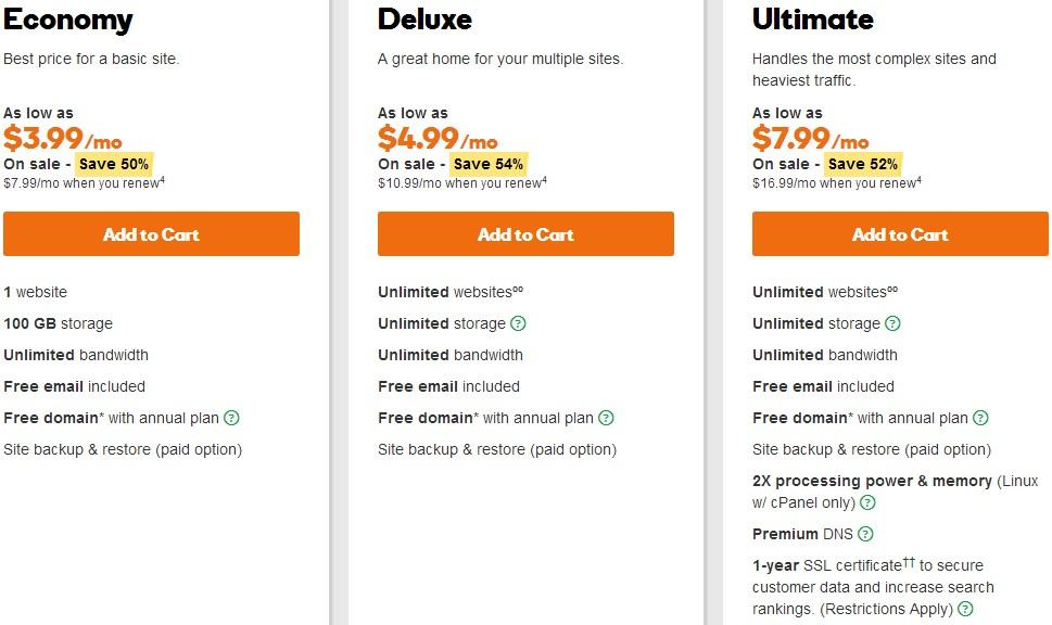 latest godaddy hosting packages