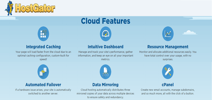 hostgator cloud best fast digitalocean alternatives