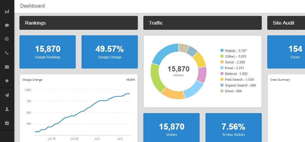 agency analytics site similar to SEMrush