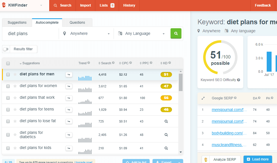 kwfinder-the best keyword research tool